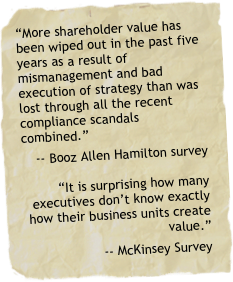 """More shareholder value has been wiped out in the past five years as a result of mismanagement and bad execution of strategy than was lost through all the recent compliance scandals combined.""